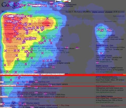 Example Google HeatMap